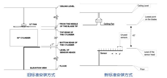吊扇控制电路图